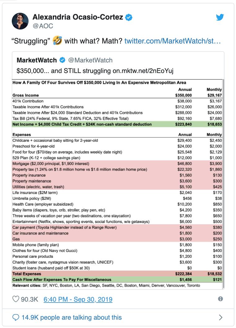 AOC Tweet On FS $350K Budget